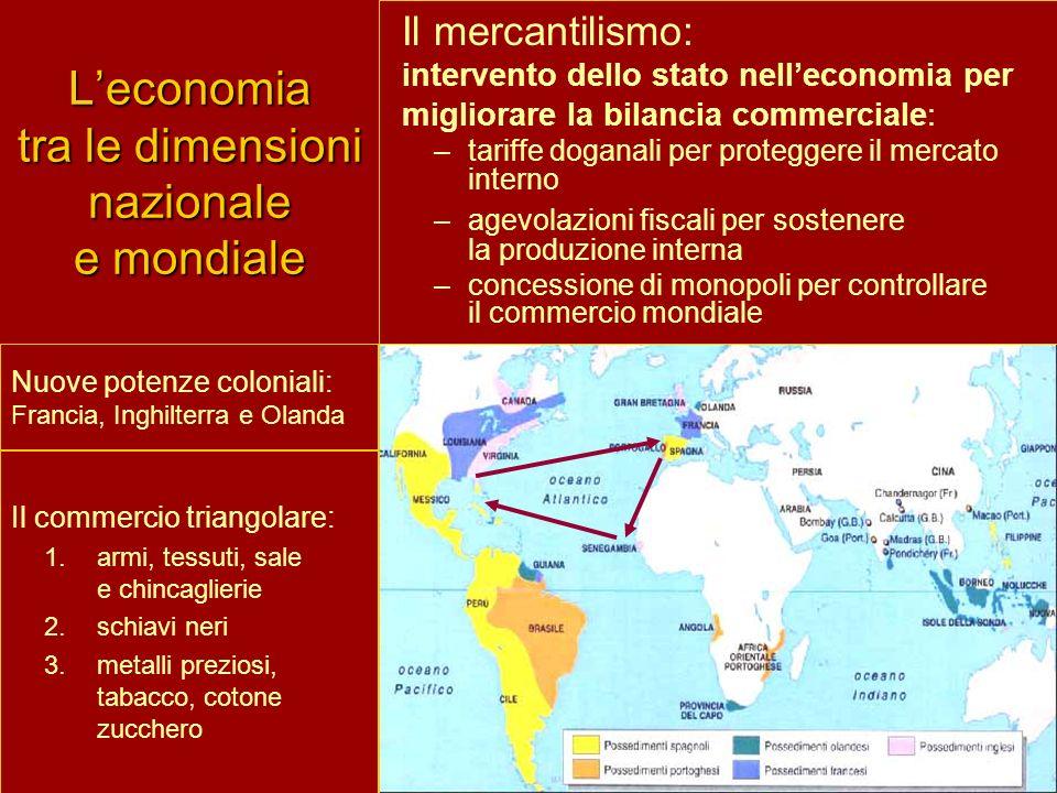L'economia tra le dimensioni nazionale e mondiale