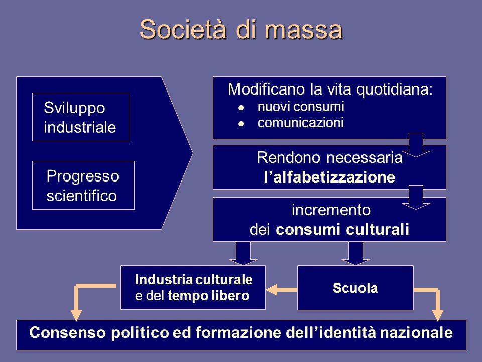 Consenso politico ed formazione dell'identità nazionale