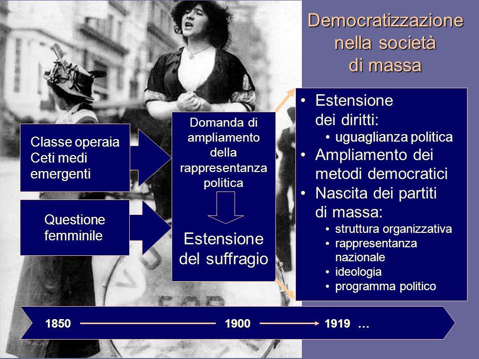 Democratizzazione nella società di massa