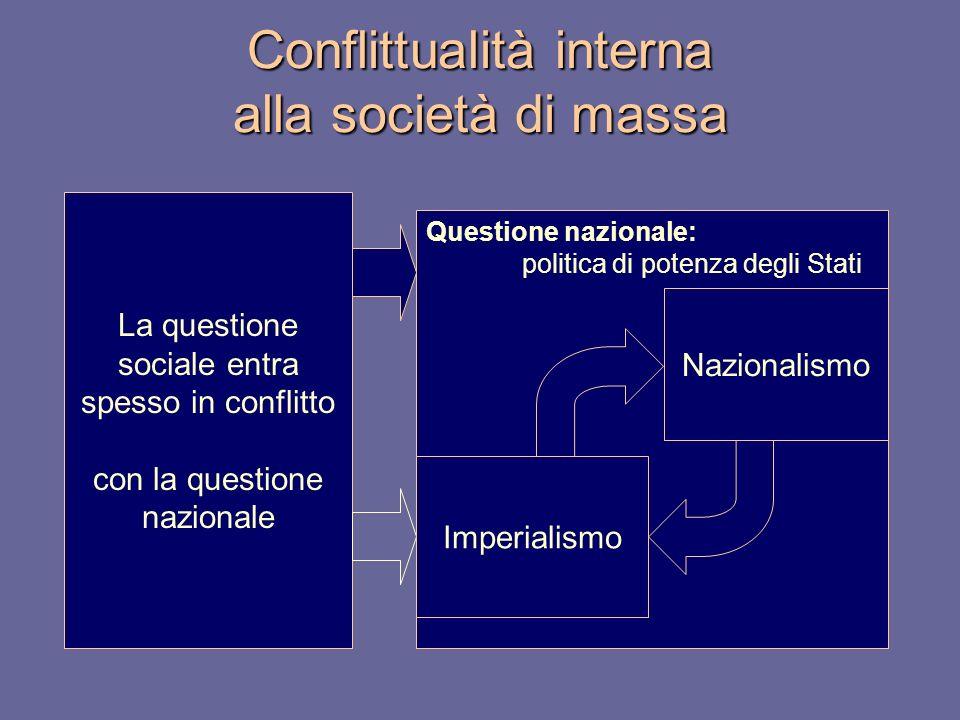 Conflittualità interna alla società di massa