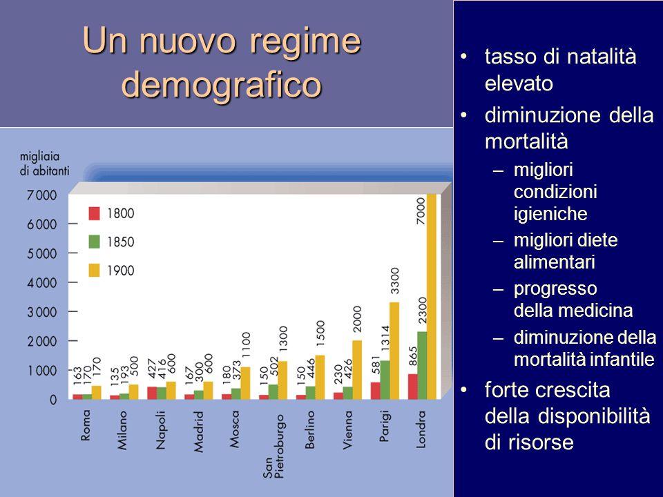 Un nuovo regime demografico