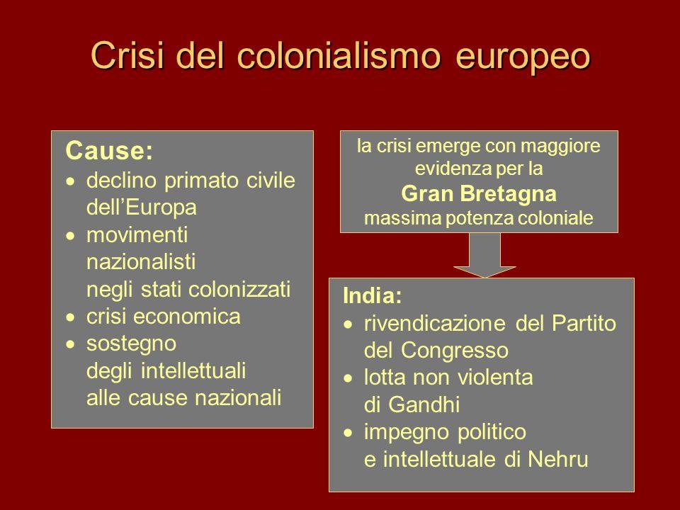 Crisi del colonialismo europeo