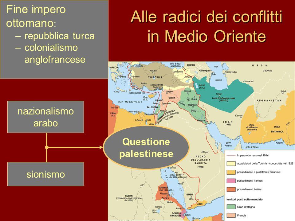 Alle radici dei conflitti in Medio Oriente