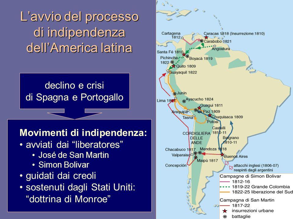 L'avvio del processo di indipendenza dell'America latina