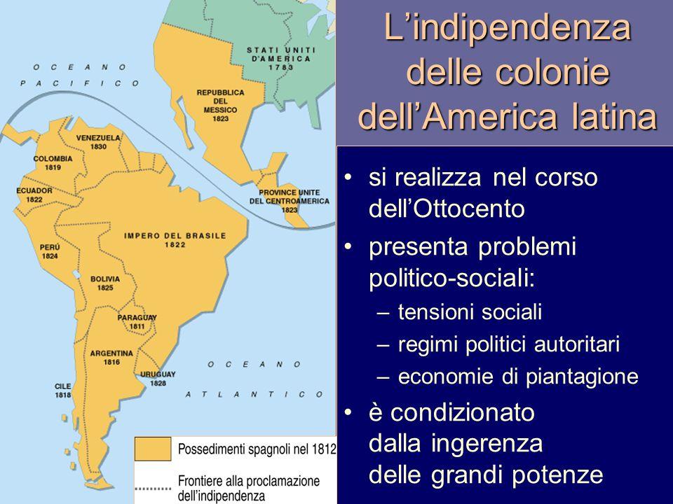 L'indipendenza delle colonie dell'America latina