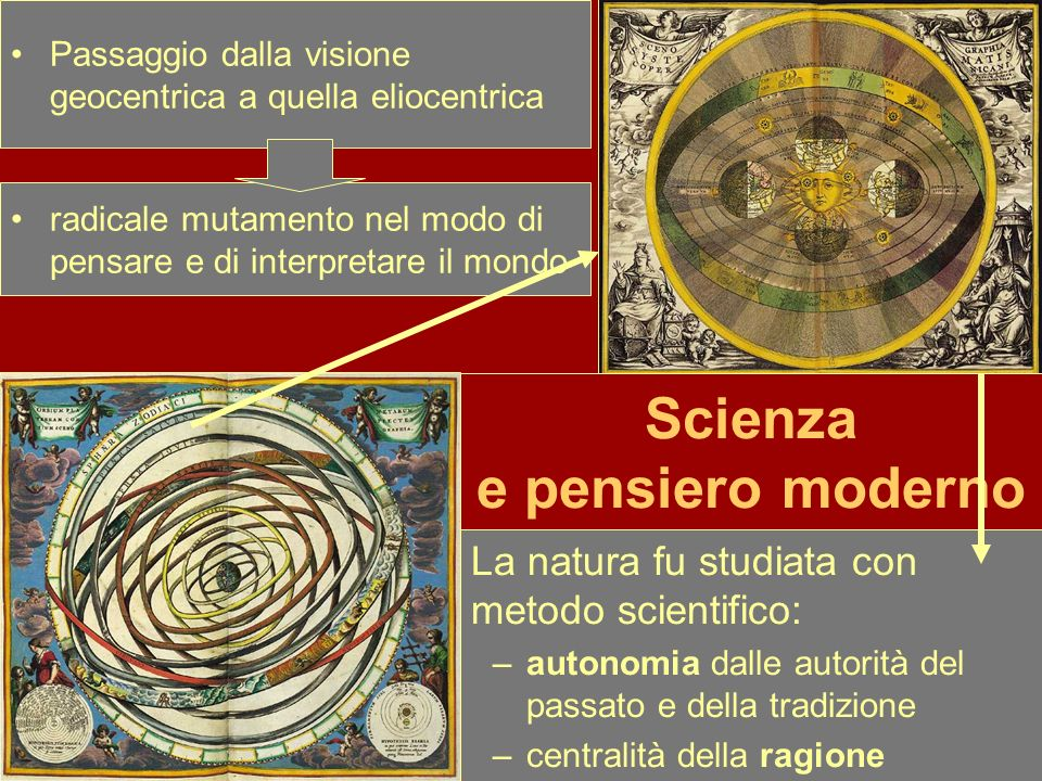 Scienza e pensiero moderno
