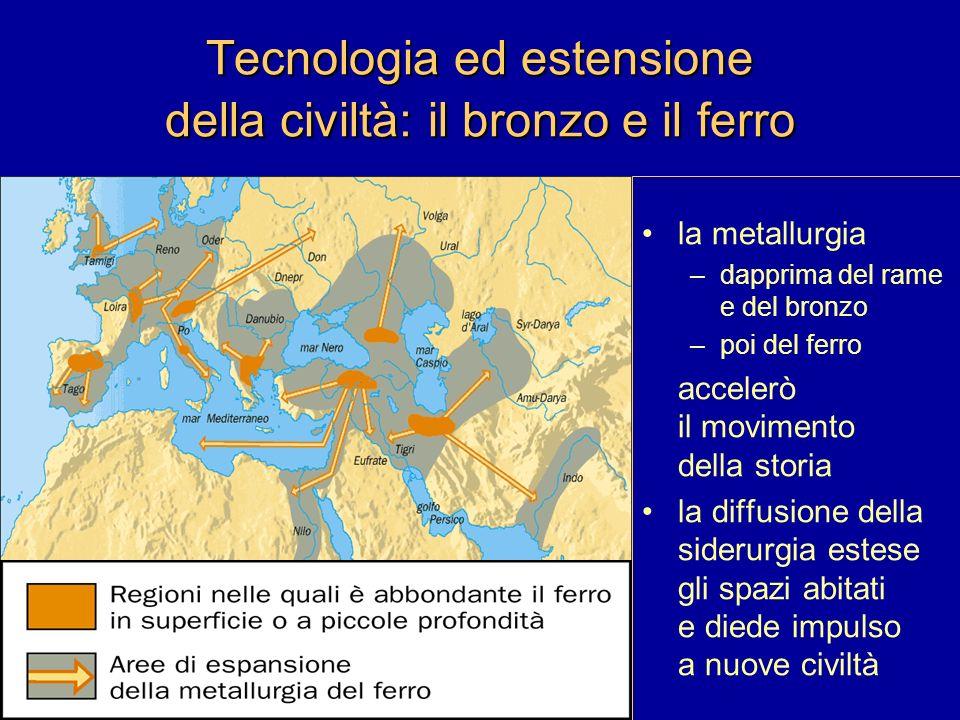 Tecnologia ed estensione della civiltà: il bronzo e il ferro