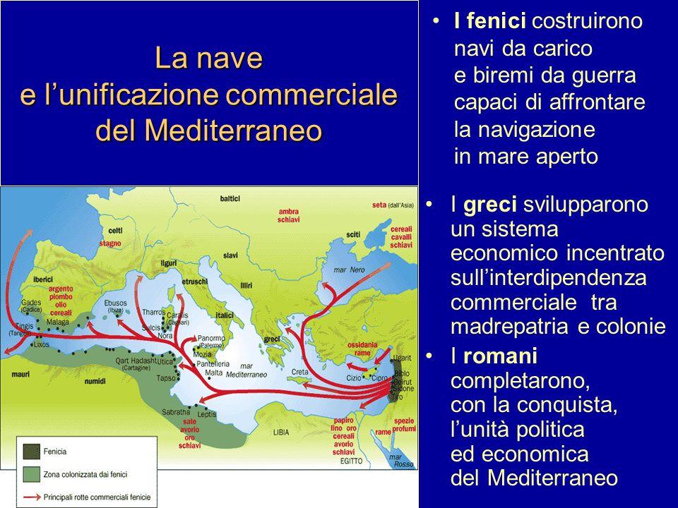 La nave e l'unificazione commerciale del Mediterraneo