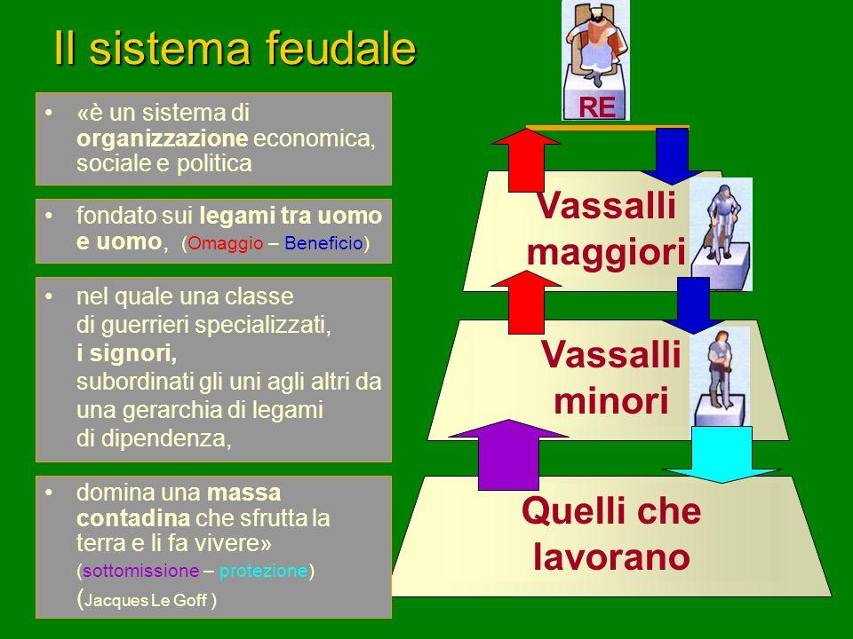 Il sistema feudale Vassalli maggiori Vassalli minori