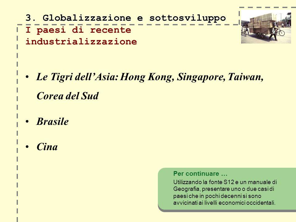 Le Tigri dell'Asia: Hong Kong, Singapore, Taiwan, Corea del Sud