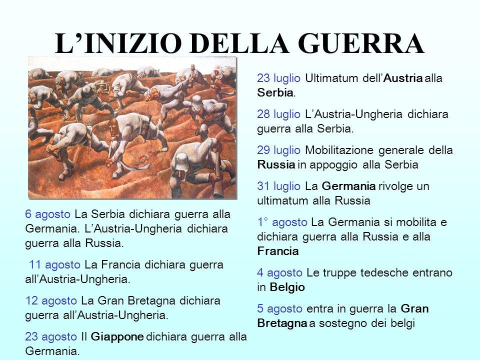 L'INIZIO DELLA GUERRA 23 luglio Ultimatum dell'Austria alla Serbia.