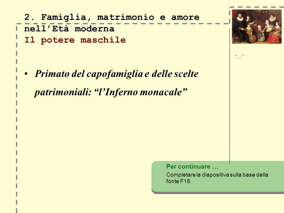 2. Famiglia, matrimonio e amore nell'Età moderna Il potere maschile