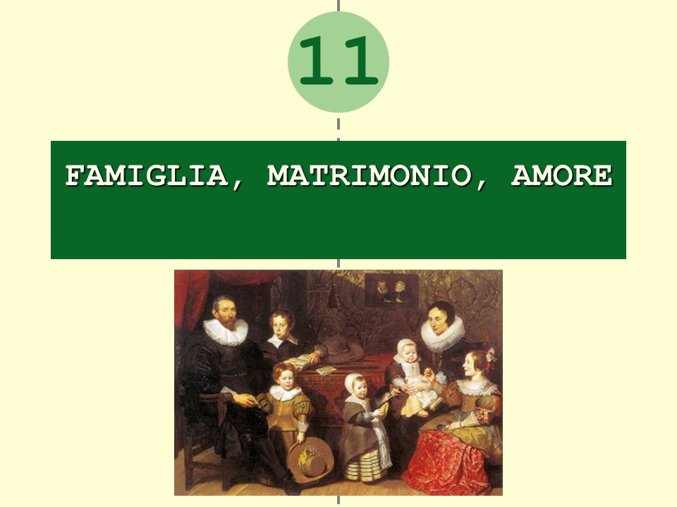 FAMIGLIA, MATRIMONIO, AMORE
