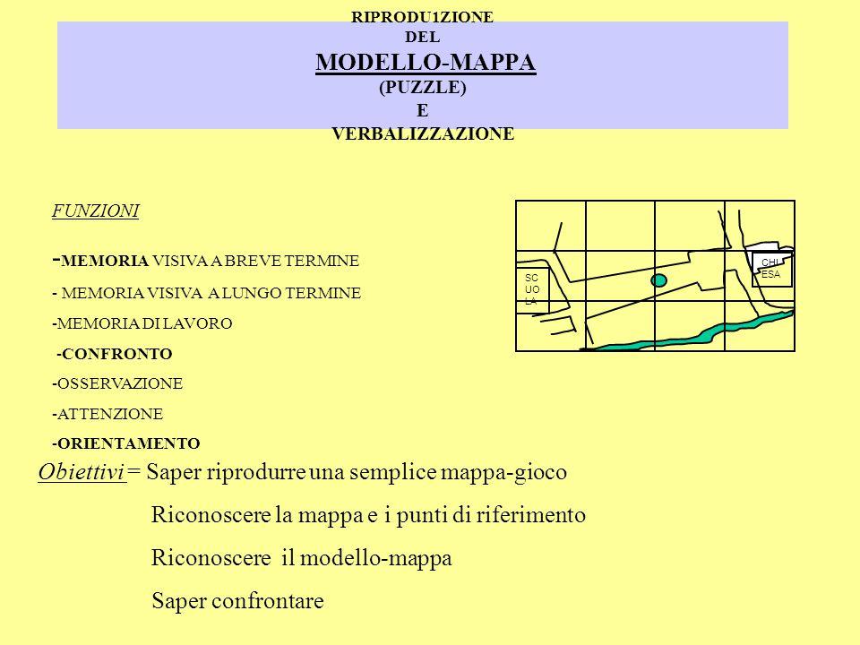 RIPRODU1ZIONE DEL MODELLO-MAPPA (PUZZLE) E VERBALIZZAZIONE