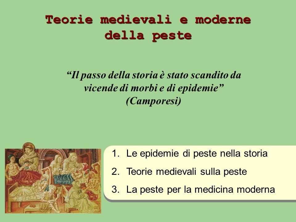 Teorie medievali e moderne della peste