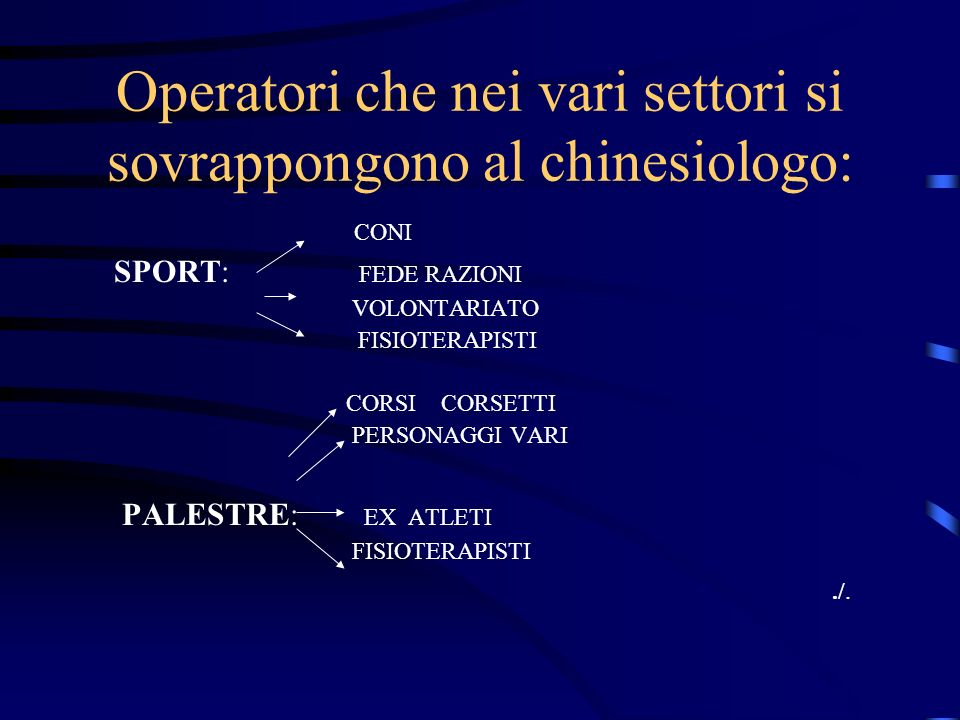 Operatori che nei vari settori si sovrappongono al chinesiologo: