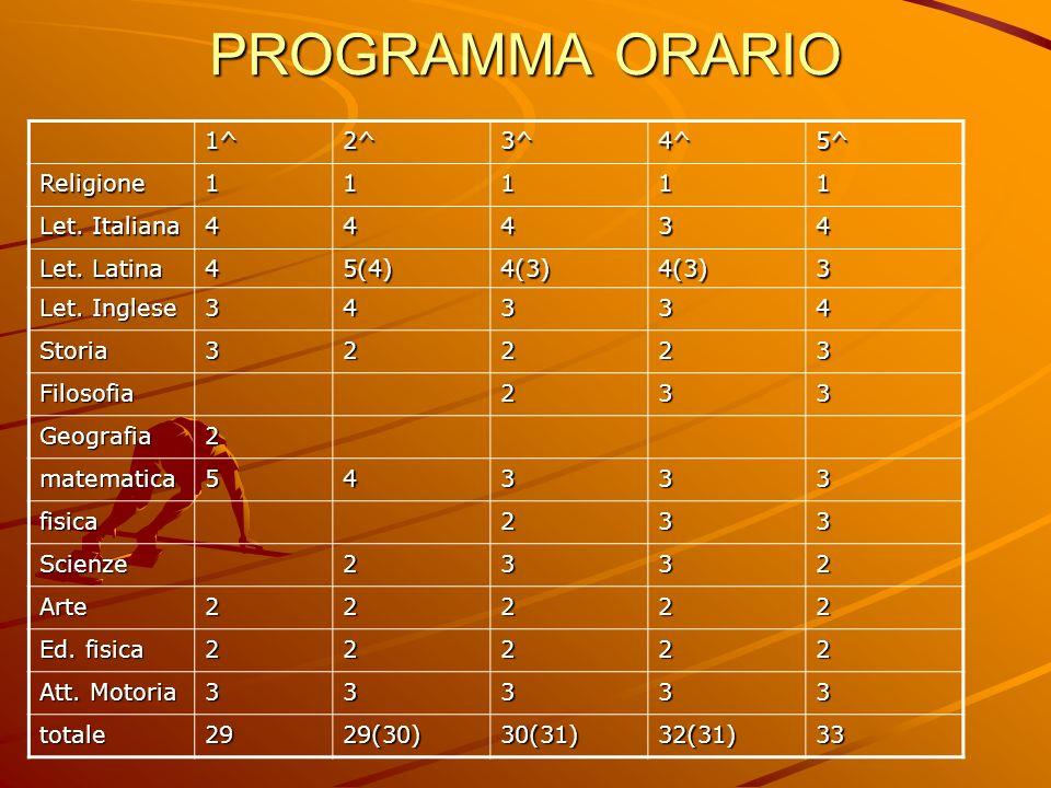 PROGRAMMA ORARIO 1^ 2^ 3^ 4^ 5^ Religione 1 Let. Italiana 4 3