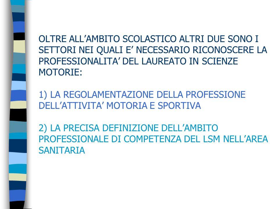 OLTRE ALL'AMBITO SCOLASTICO ALTRI DUE SONO I SETTORI NEI QUALI E' NECESSARIO RICONOSCERE LA PROFESSIONALITA' DEL LAUREATO IN SCIENZE MOTORIE: 1) LA REGOLAMENTAZIONE DELLA PROFESSIONE DELL'ATTIVITA' MOTORIA E SPORTIVA 2) LA PRECISA DEFINIZIONE DELL'AMBITO PROFESSIONALE DI COMPETENZA DEL LSM NELL'AREA SANITARIA