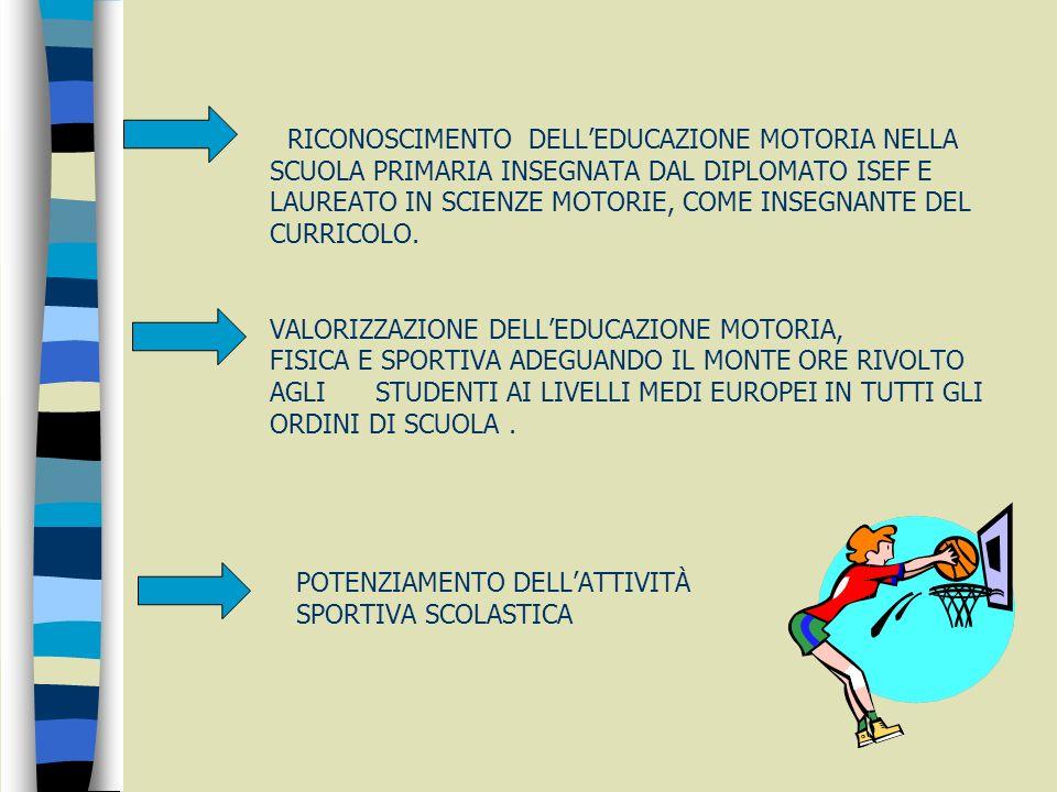 RICONOSCIMENTO DELL'EDUCAZIONE MOTORIA NELLA