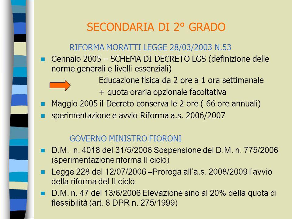 SECONDARIA DI 2° GRADO RIFORMA MORATTI LEGGE 28/03/2003 N.53