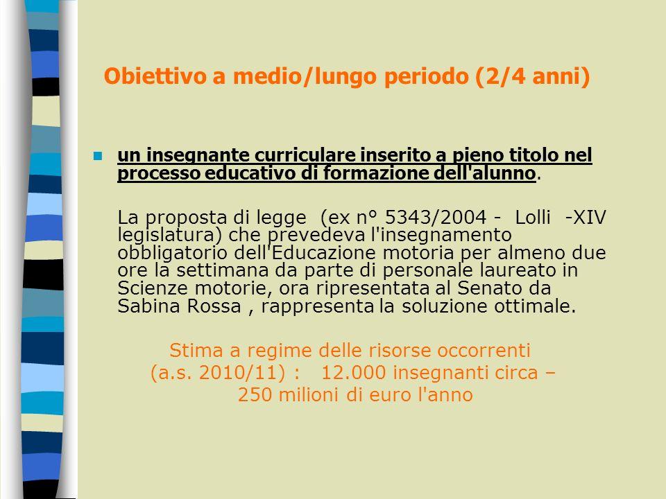 Obiettivo a medio/lungo periodo (2/4 anni)