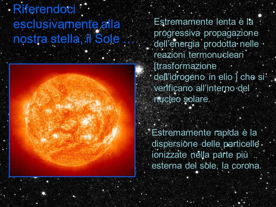 Riferendoci esclusivamente alla nostra stella, il Sole …