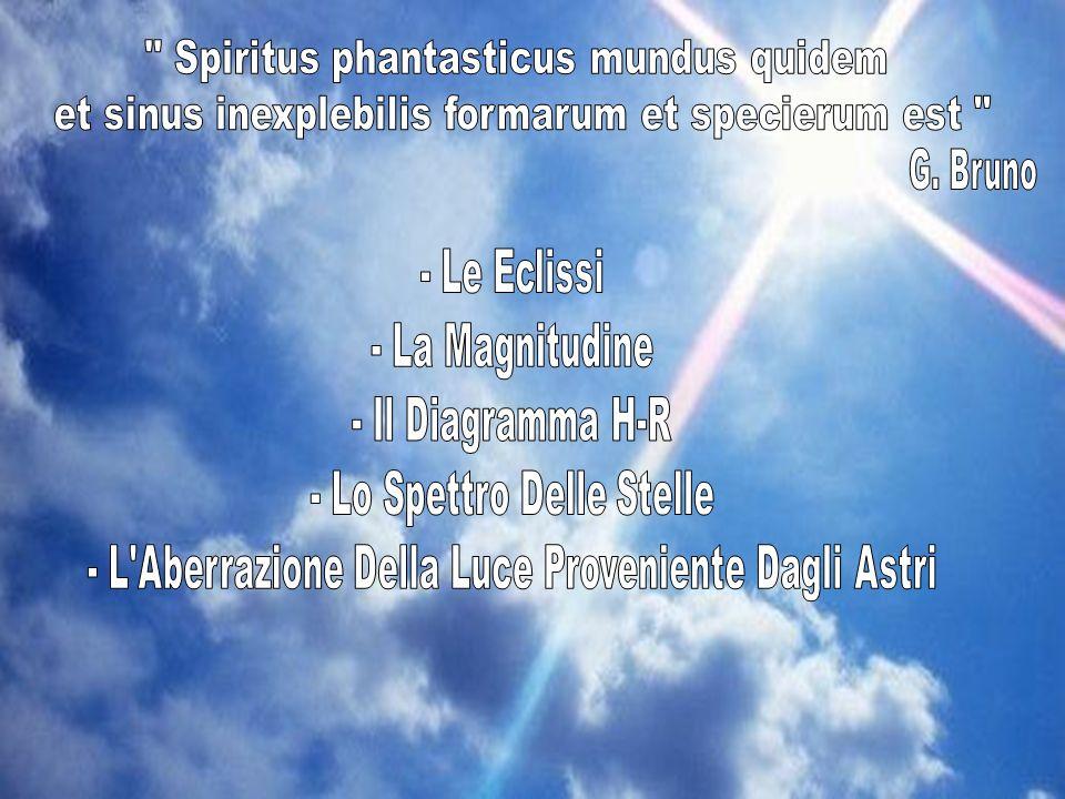 Spiritus phantasticus mundus quidem