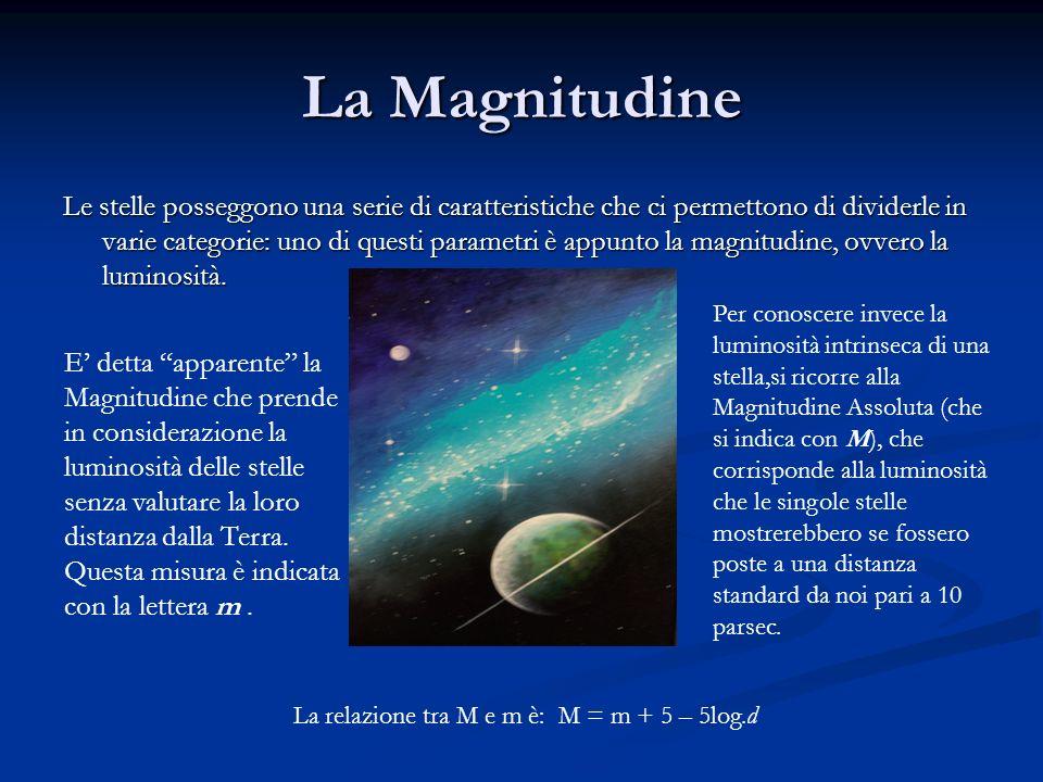 La Magnitudine