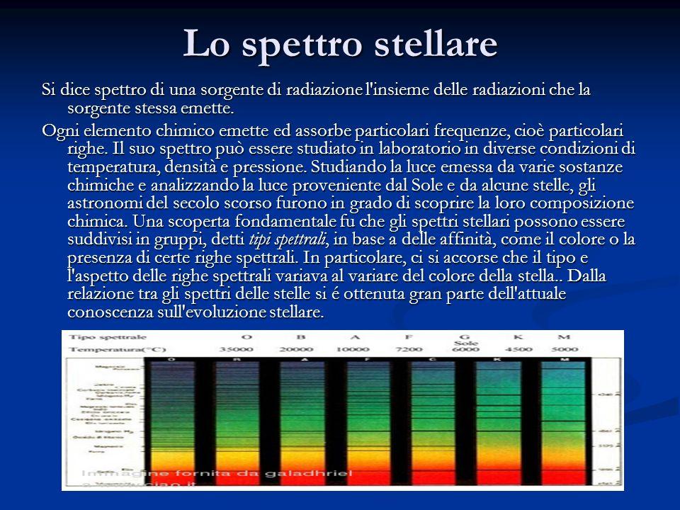 Lo spettro stellare Si dice spettro di una sorgente di radiazione l insieme delle radiazioni che la sorgente stessa emette.