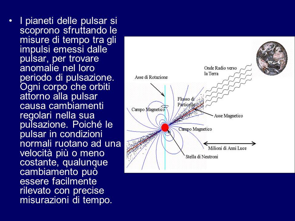 I pianeti delle pulsar si scoprono sfruttando le misure di tempo tra gli impulsi emessi dalle pulsar, per trovare anomalie nel loro periodo di pulsazione.