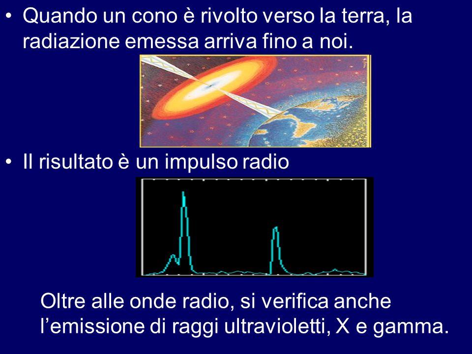 Quando un cono è rivolto verso la terra, la radiazione emessa arriva fino a noi.