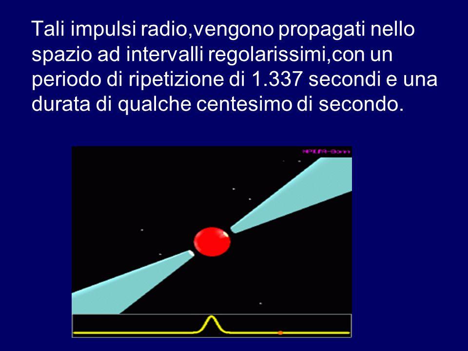 Tali impulsi radio,vengono propagati nello spazio ad intervalli regolarissimi,con un periodo di ripetizione di 1.337 secondi e una durata di qualche centesimo di secondo.