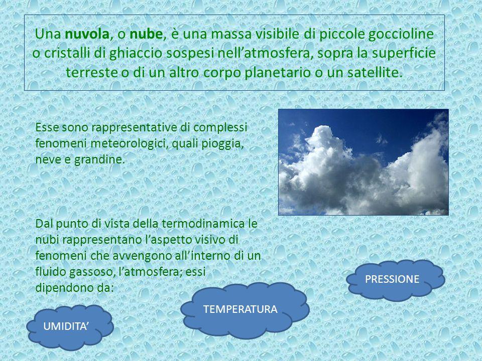 Una nuvola, o nube, è una massa visibile di piccole goccioline o cristalli di ghiaccio sospesi nell'atmosfera, sopra la superficie terreste o di un altro corpo planetario o un satellite.