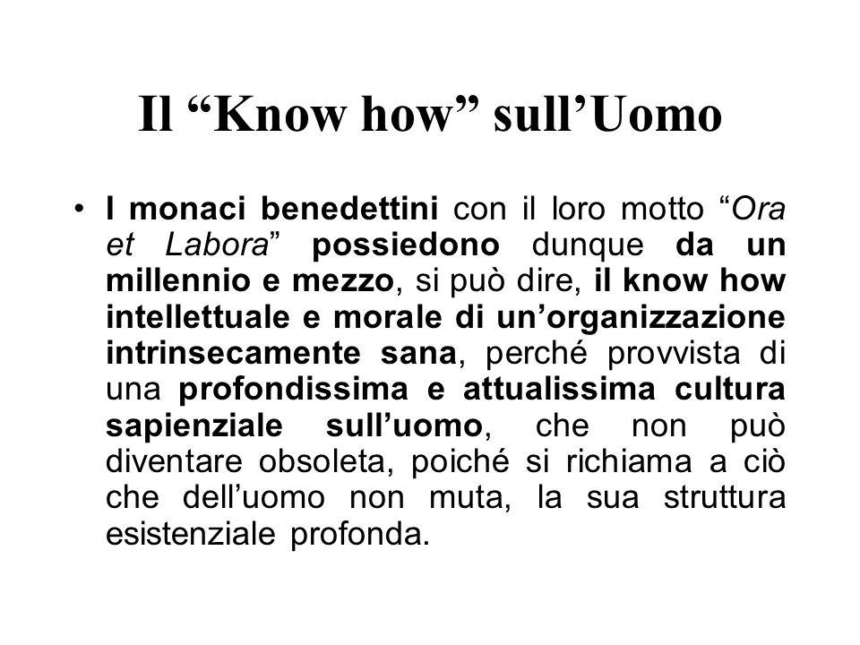 Il Know how sull'Uomo