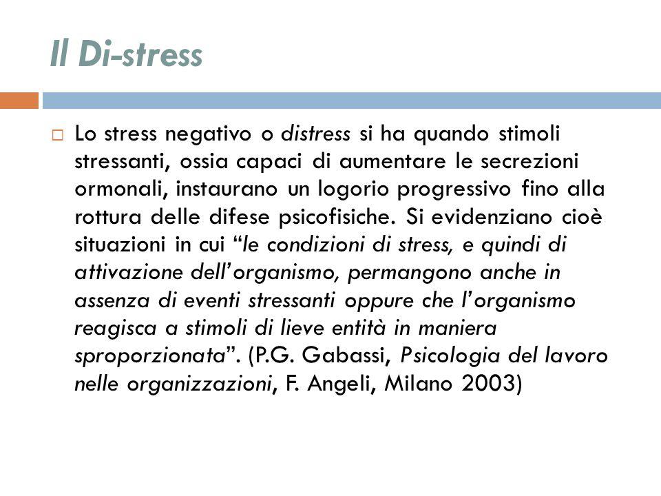 Il Di-stress