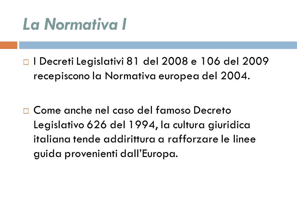 La Normativa II Decreti Legislativi 81 del 2008 e 106 del 2009 recepiscono la Normativa europea del 2004.