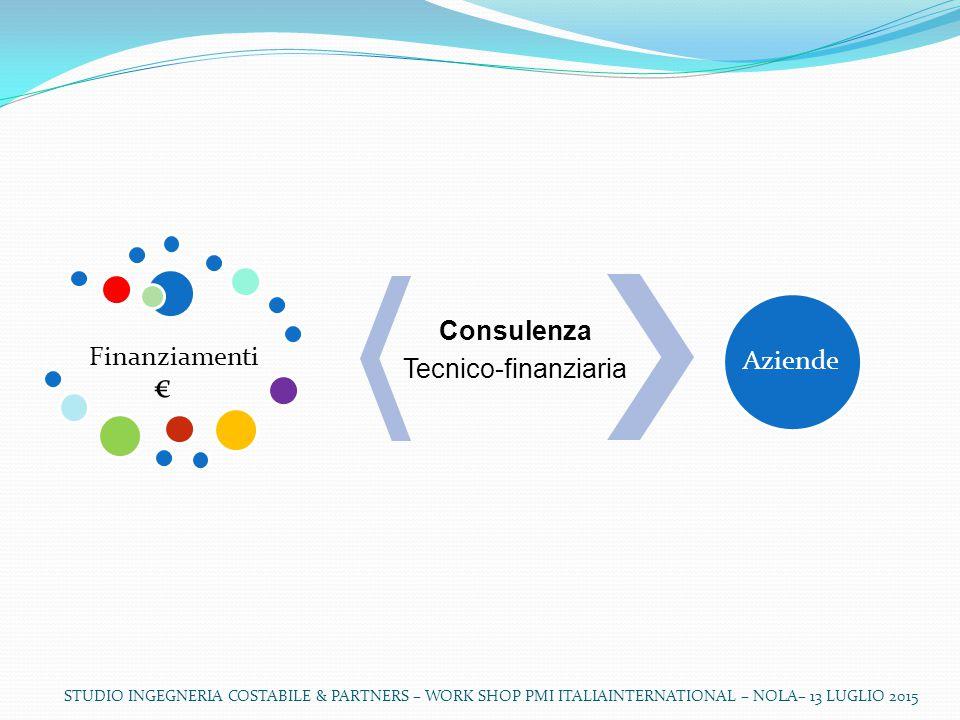 € Consulenza Tecnico-finanziaria Aziende Finanziamenti