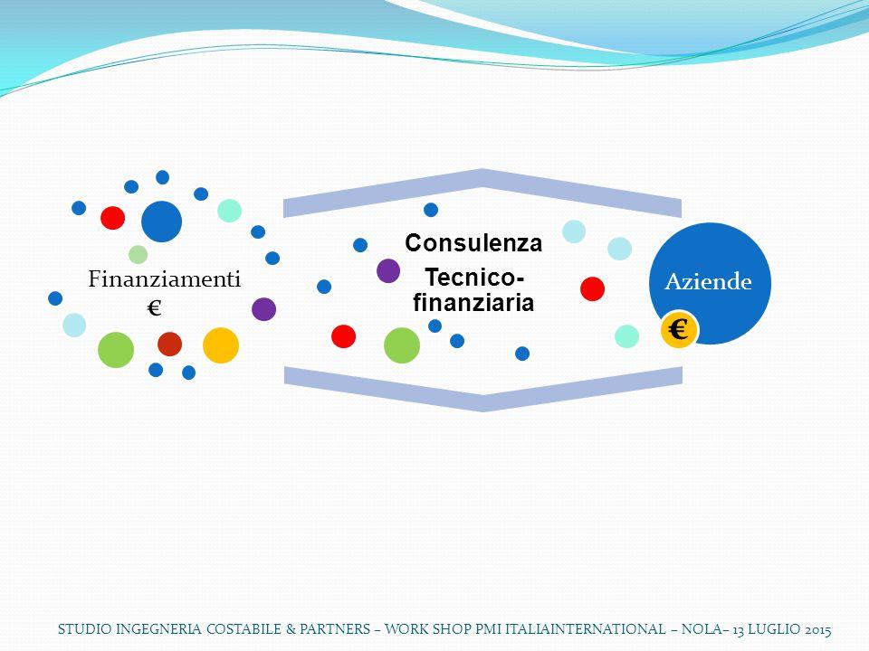 € € Consulenza Tecnico-finanziaria Aziende Finanziamenti