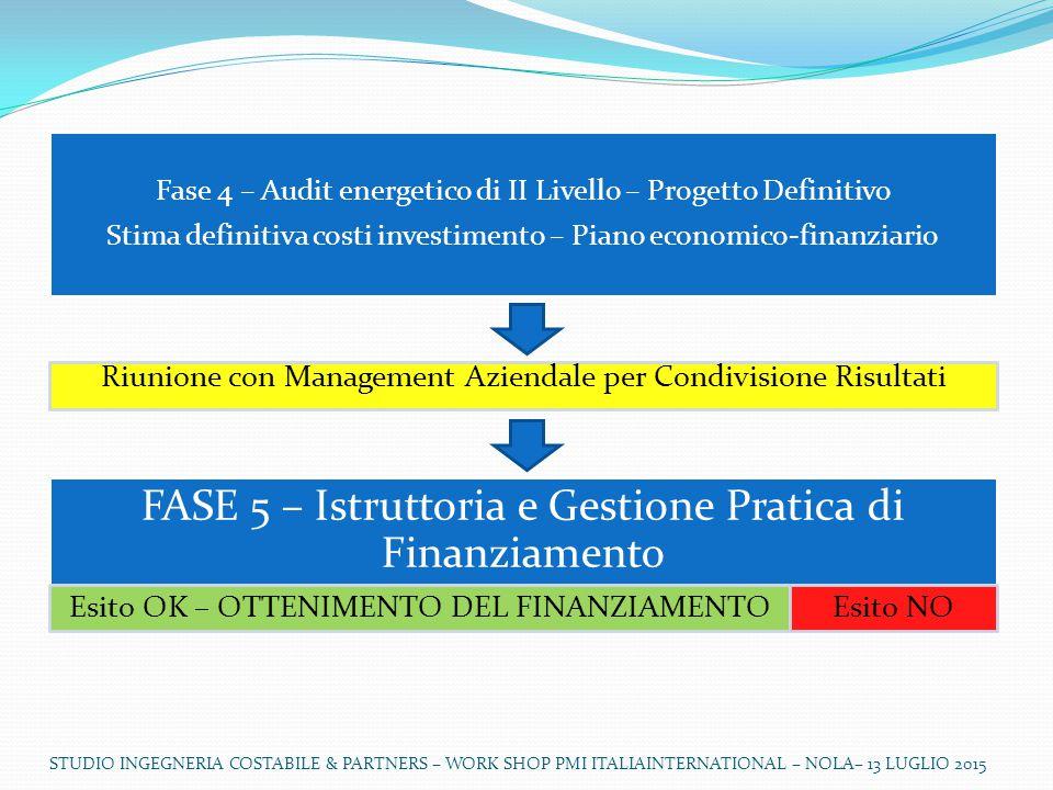 FASE 5 – Istruttoria e Gestione Pratica di Finanziamento