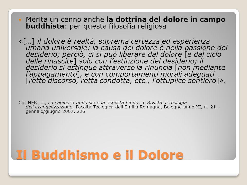 Il Buddhismo e il Dolore
