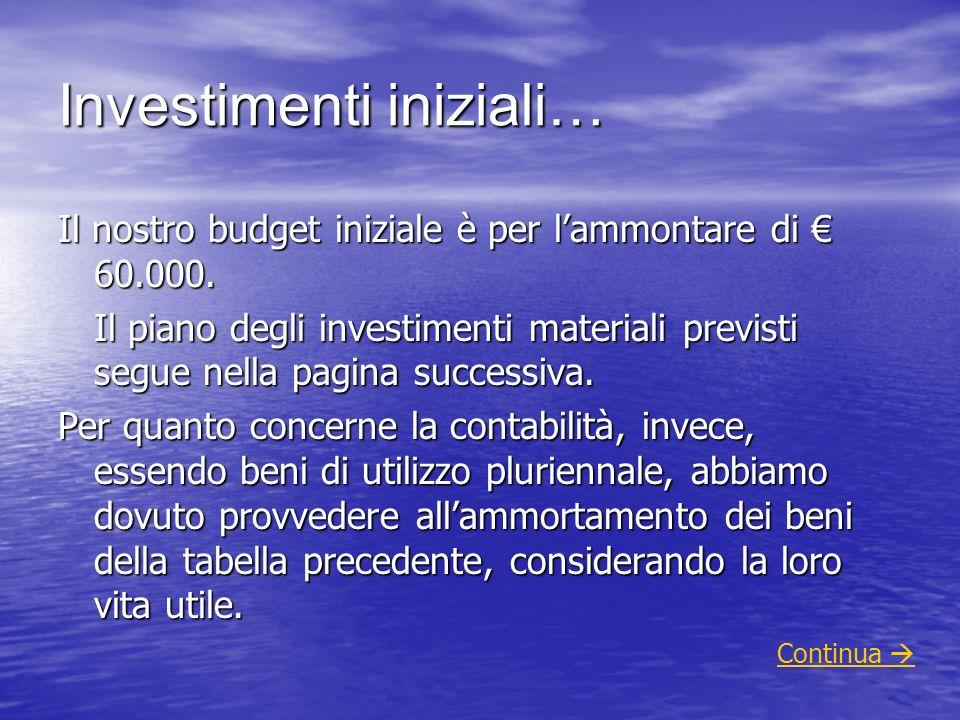 Investimenti iniziali…