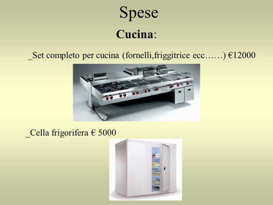 Spese Cucina: _Set completo per cucina (fornelli,friggitrice ecc……) €12000.