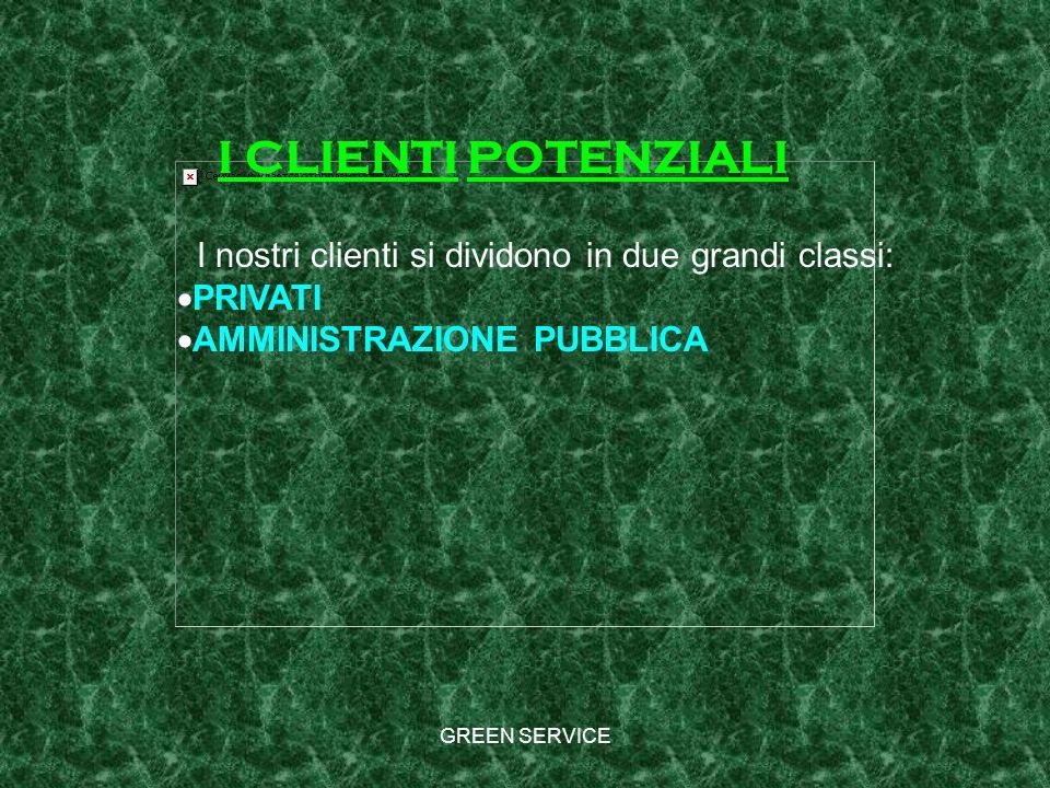 I CLIENTI POTENZIALI I nostri clienti si dividono in due grandi classi: ·PRIVATI. ·AMMINISTRAZIONE PUBBLICA.