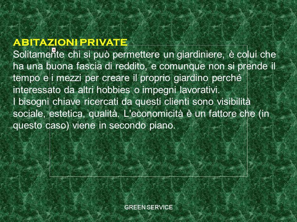 ABITAZIONI PRIVATE