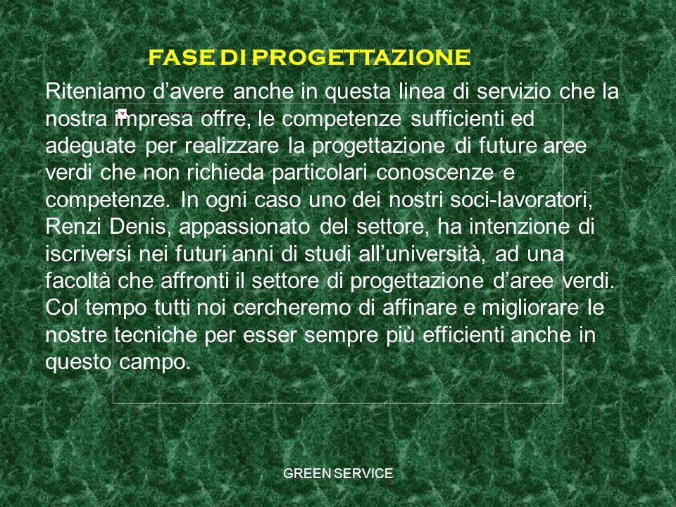 FASE DI PROGETTAZIONE