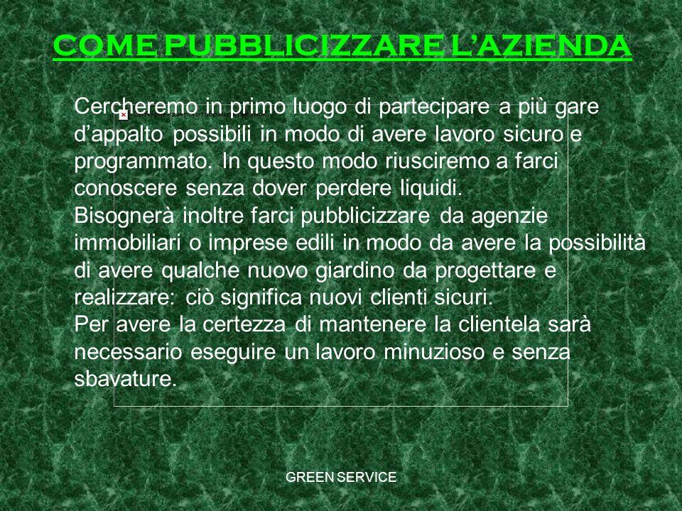 COME PUBBLICIZZARE L'AZIENDA