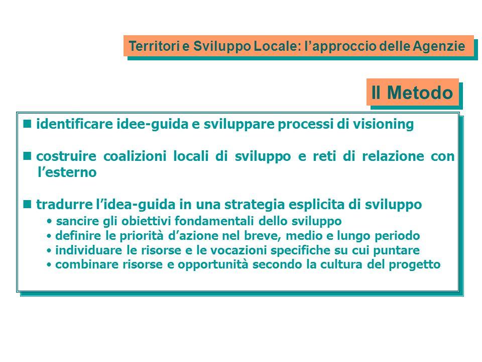 Il Metodo Territori e Sviluppo Locale: l'approccio delle Agenzie