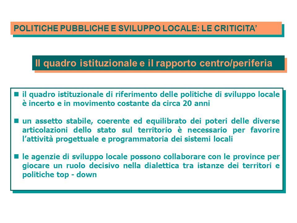 Il quadro istituzionale e il rapporto centro/periferia