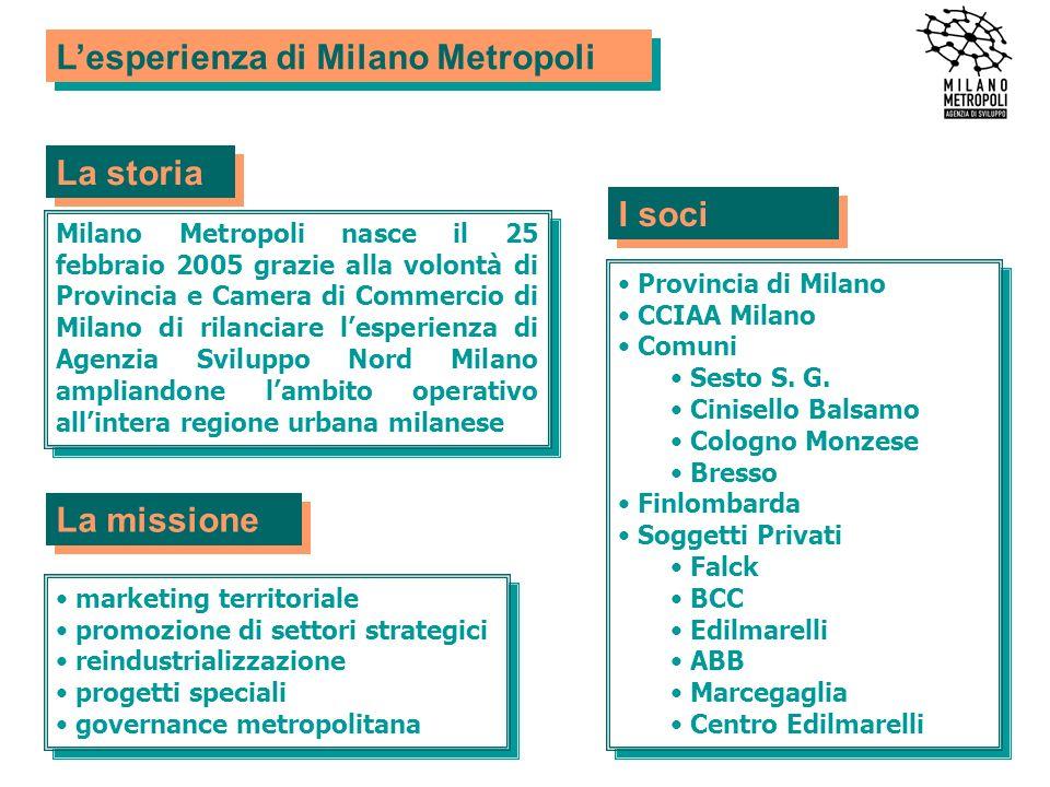 L'esperienza di Milano Metropoli
