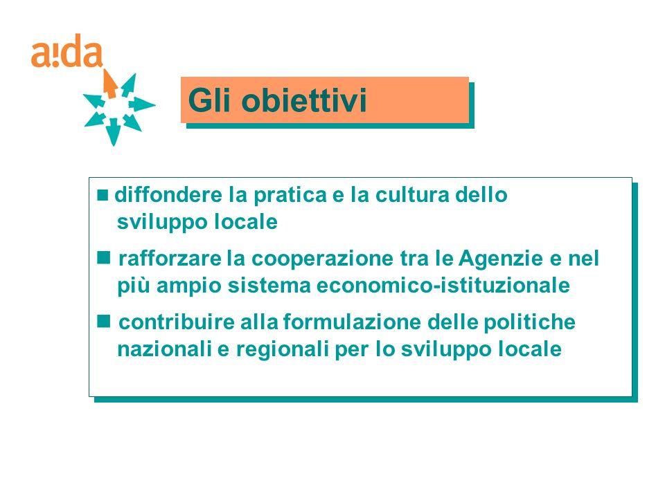 Gli obiettividiffondere la pratica e la cultura dello sviluppo locale.